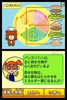 Inhaltsstoffe eines Burgers